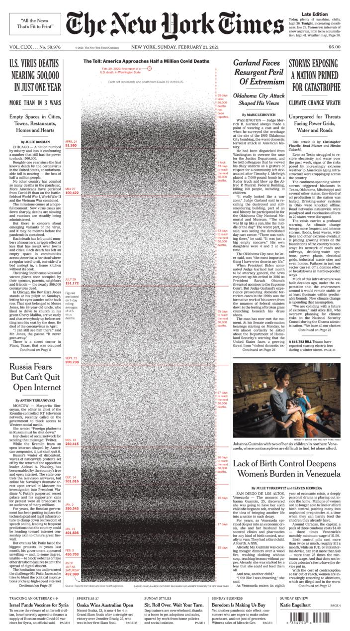 Инфографика пандемии на первой полосе The New York Times